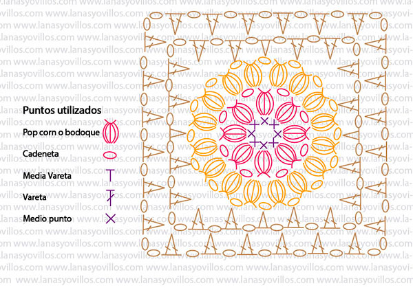pop corn granny square free pattern patron gratis ganchillo palomita cuadrado