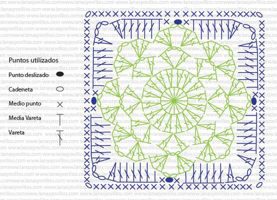 snowflake free granny square pattern patron gratis copo de nieve