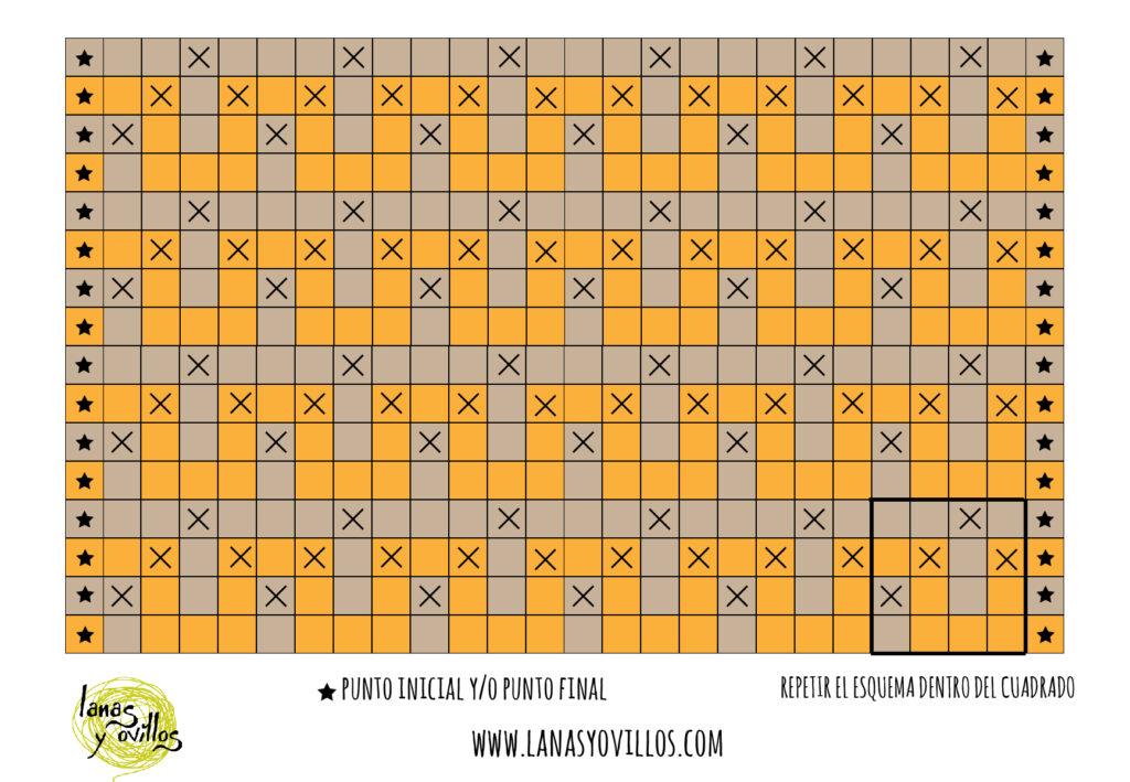 MANTA PENELOPE ESQUEMA MOSAIC CROCHET PENELOPE BLANKET CHART