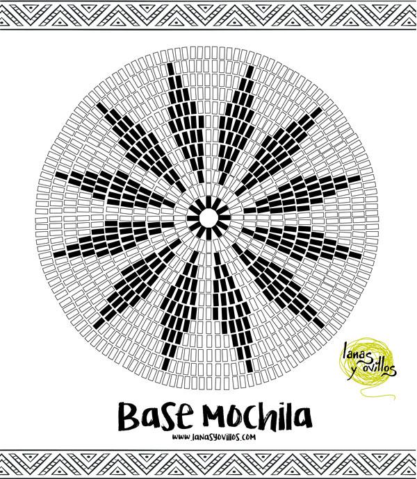 mochila tapestry wayuu crochet free pattern patron gratis bolso ganchillo