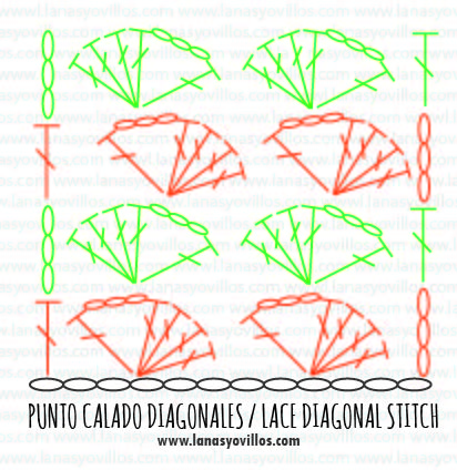 lace diagonal stitch chart free pattern ganchillo punto diagonal calado