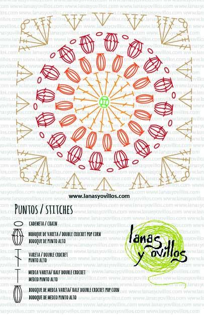 sunburst granny square free pattern chart patron ganchillo rayo de sol cuadrado gratis grafico