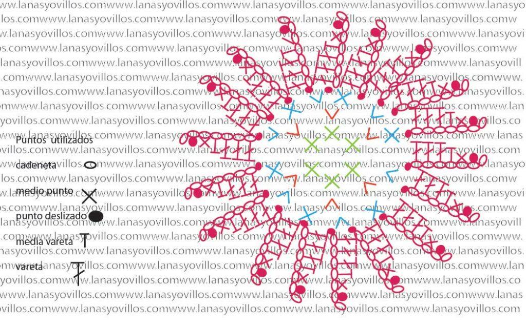sunflower crochet free pattern patron granchillo girasol